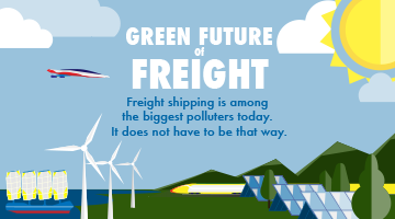Freightera green future of freight infographic