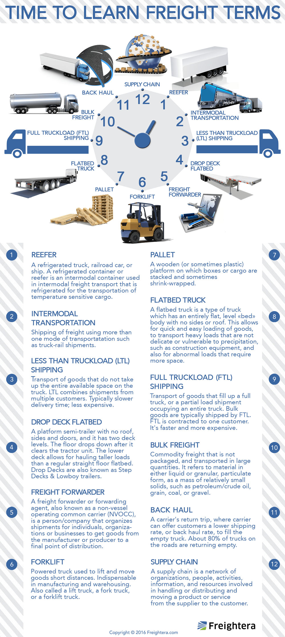 Freight Terms infographic