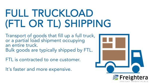 FTL or Full TruckLoad shipping