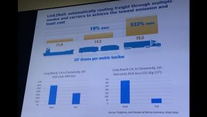 Emission of CO2 via rail vs road trucks