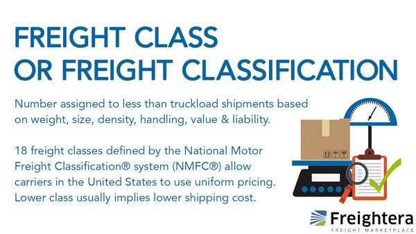 Freight class definition
