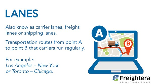 Freight Lanes definition