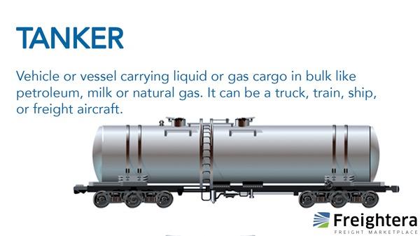 Definition of Tanker