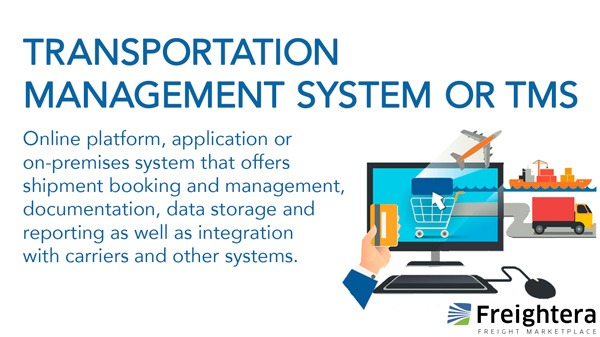 transportation management system Transportation management system axis' transportation management system enables axis global logistics clients to securely monitor and manage all aspects of their domestic and international shipments as a web-based system, it provides 24/7/365 visibility and control from any internet connection, including from mobile devices.