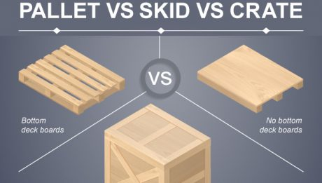 What are the differences between pallets, skids and crates