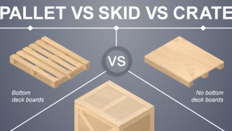 Pallet vs Skid vs Crate Freightera Photo