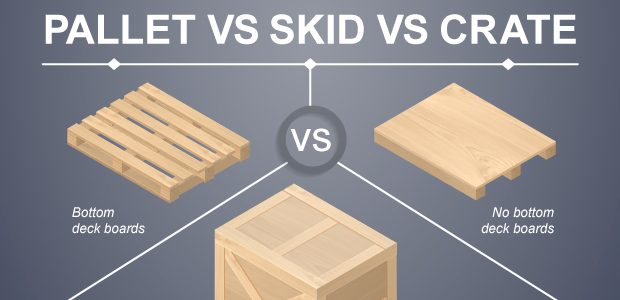 Pallet vs Skid vs Crate Freightera Photo