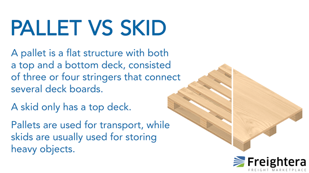 What Is A Skid >> Pallet Vs Skid Freightera Blog