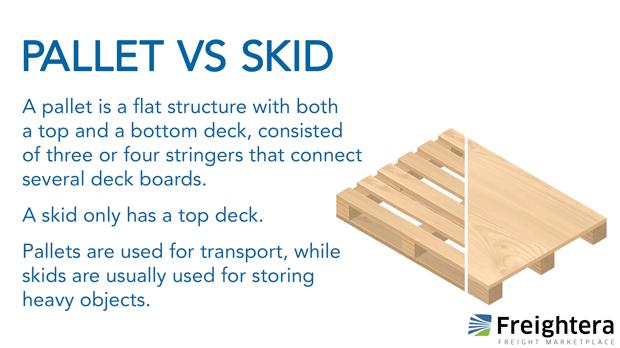 Pallets versus Skids
