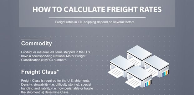 How to Calculate Freight Rates Infographic