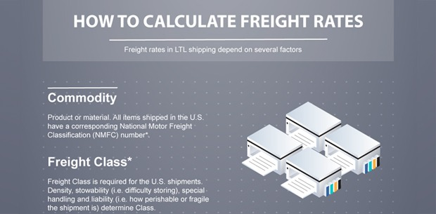 How to Calculate Freight Rates Infographic Freightera