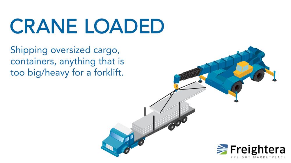 Crane loaded
