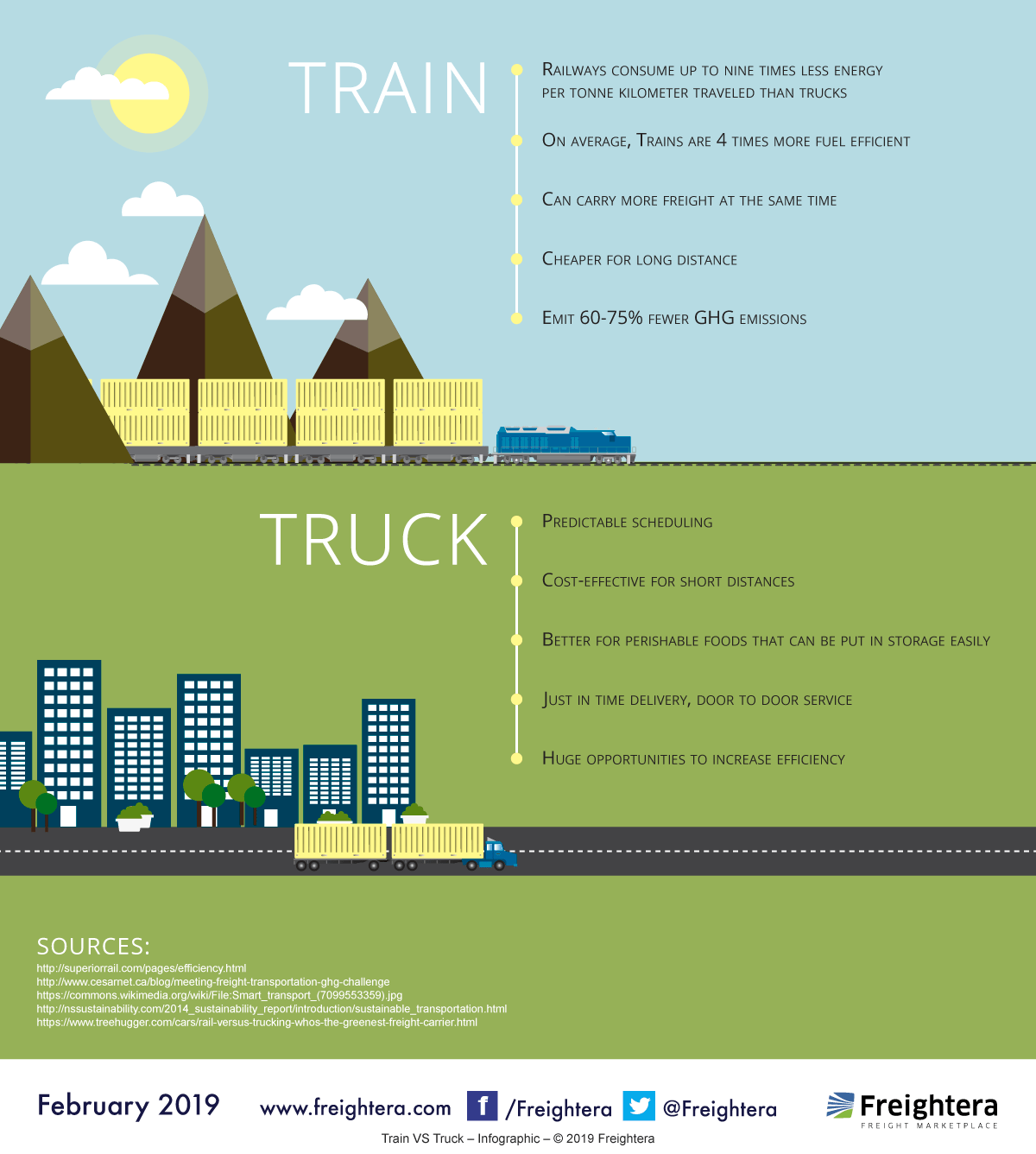 Freight Train vs Truck - Cost, Efficiency, Differences