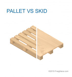 What is the difference between a pallet and a skid