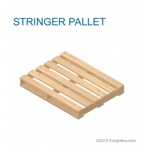 Stringer pallet, 2-way pallet