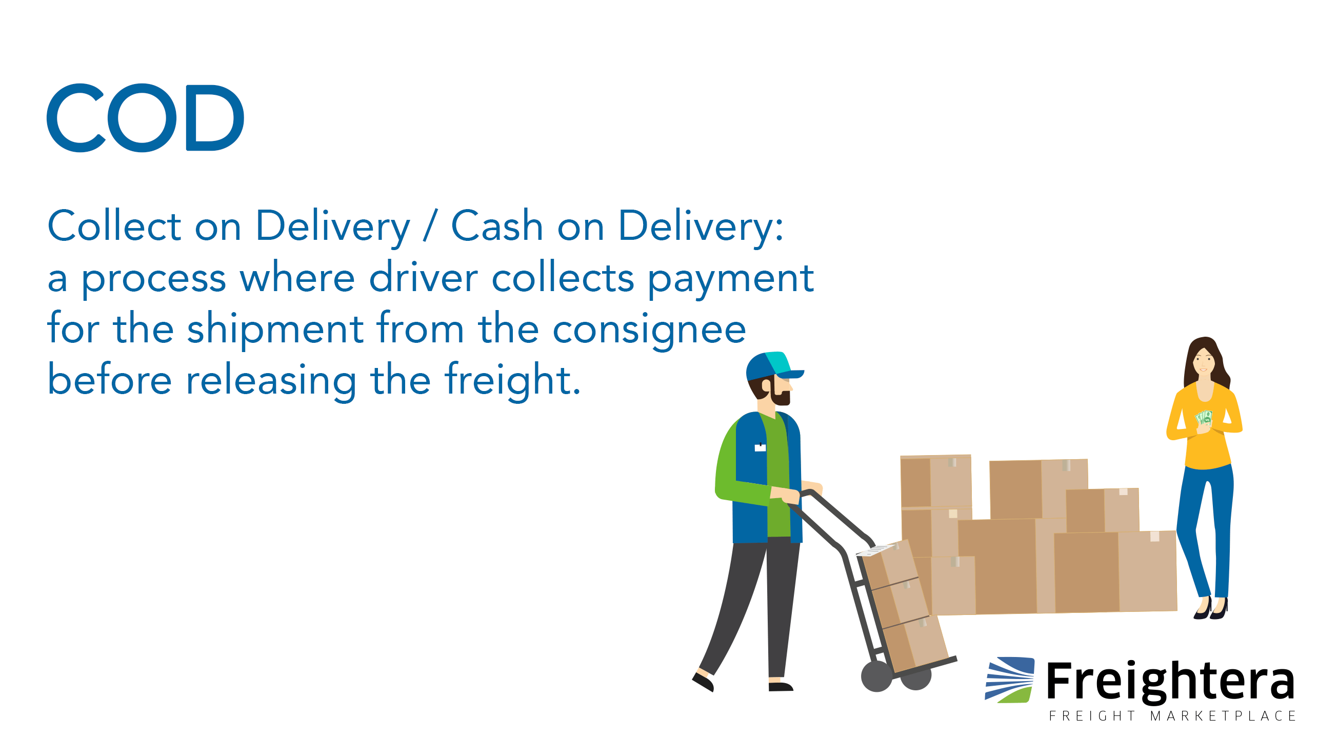 Freightera Cash on Delivery COD freight shipping definition