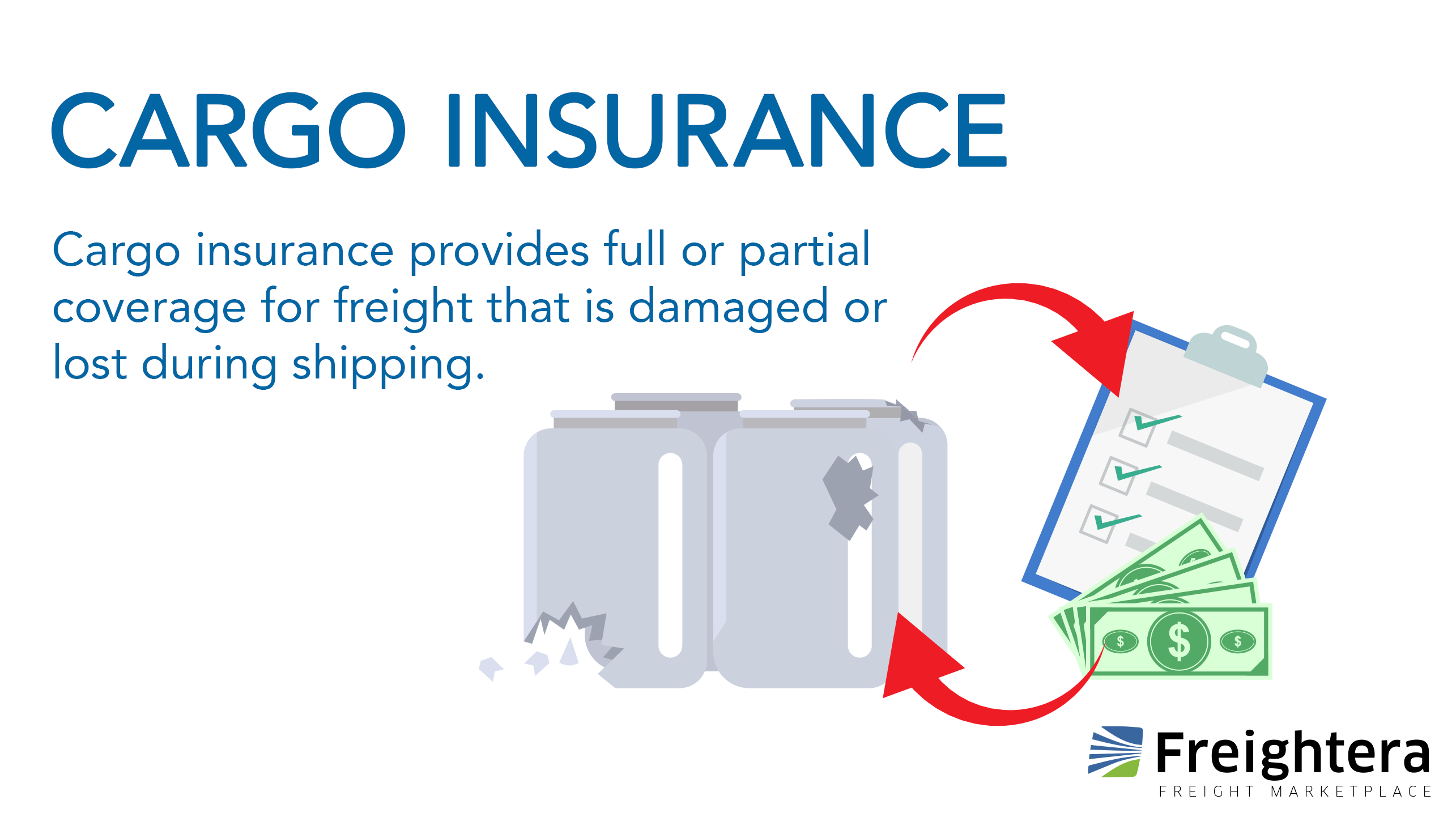 Freightera Cargo Insurance Glossary Definition