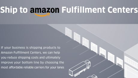 Freight Shipping to Amazon Fulfillment Center FBA Freightera