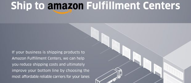 Ship to Amazon Fulfillment Center - infographic
