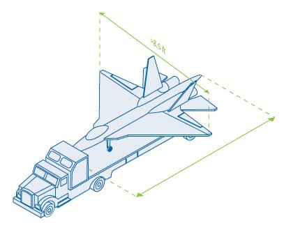 Oversize cargo dimensions graphic