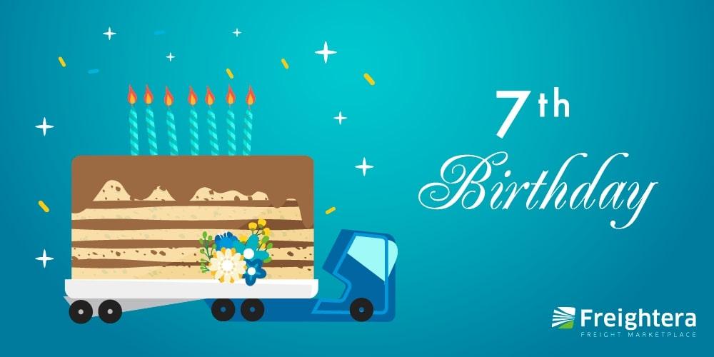 Happy Birthday Freightera 2021 custom card