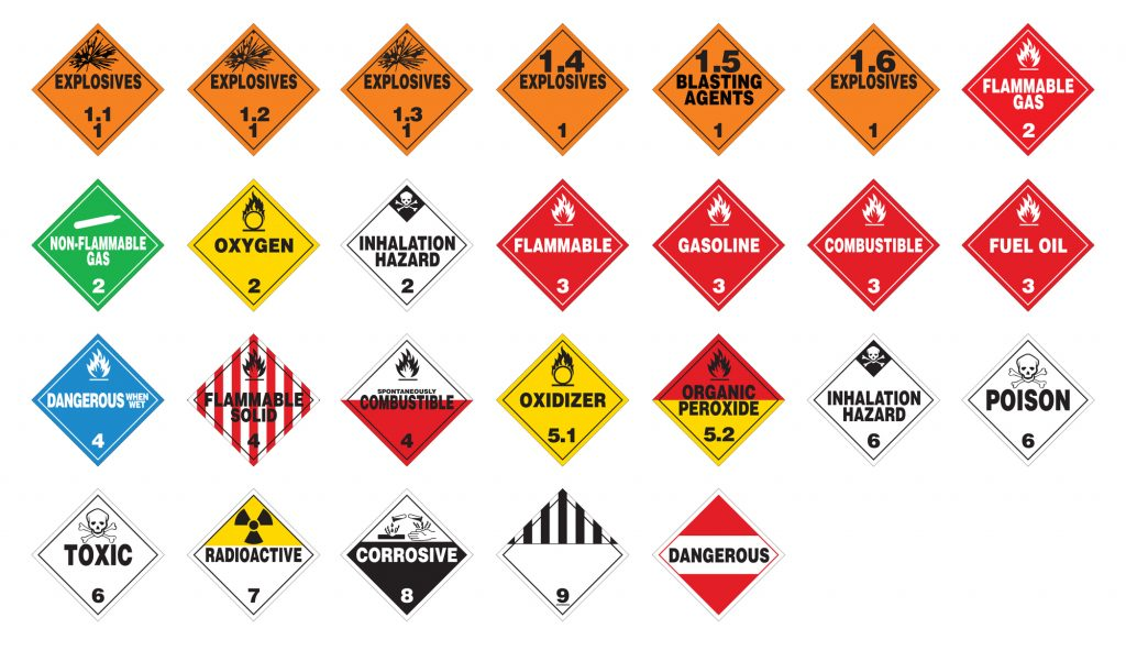 List of hazardous material signs